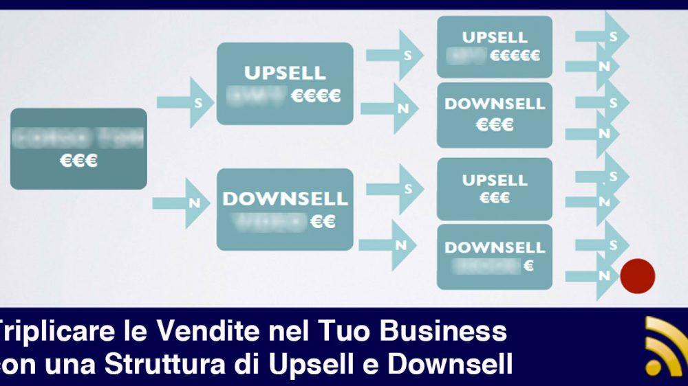 Triplicare le Vendite con una Struttura di Upsell e Downsell