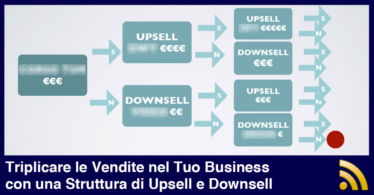 upsell-downsell-fb